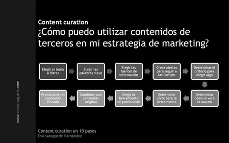 downloading + media » Content curation en 10 pasos | Educacion, ecologia y TIC | Scoop.it