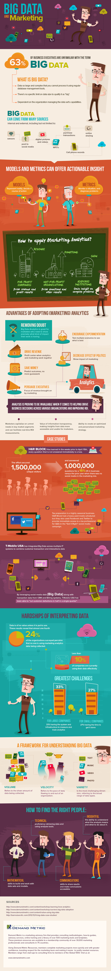 Interesting Infographics: What's The Big Deal About Big Data? | Beyond Marketing | Scoop.it