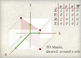 The Matrix Revolutions (CSS 3D – 2) | eleqtriq | responsive design | Scoop.it