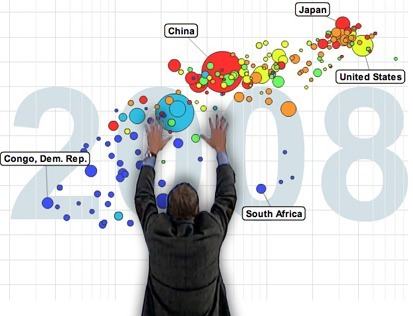 Ten Places to Find and Create Data Visualizations | Time to Learn | Scoop.it