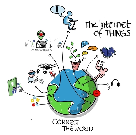 Brillo in the Internet of Things | The Internet of Things | Scoop.it