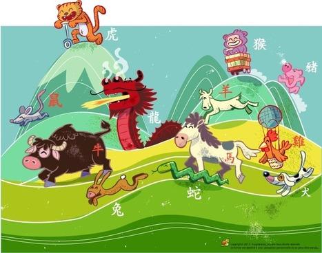 Les signes du zodiaque chinois | FLE enfants | Scoop.it