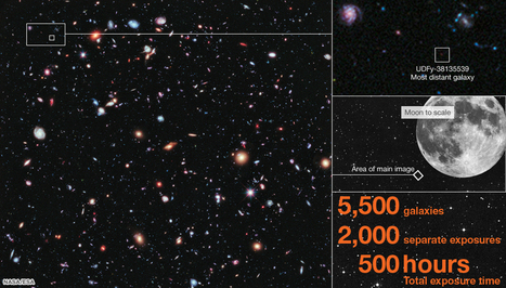 Amazing view of Universe captured | Geography Education | Scoop.it