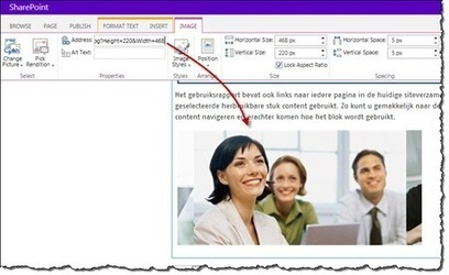 Easier working with size-based Image Renditions in SharePoint 2013 - Waldek Mastykarz   All About SharePoint   Scoop.it