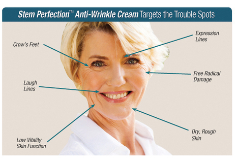 Best Anti Aging Cream 2014 | Signs of Aging Skin...Gone! | General Topics | Scoop.it
