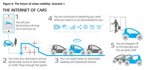 L'avenir automobile : technologies et usages innovants | The urban.NET | Scoop.it