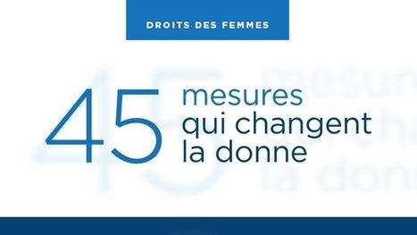 Droits des femmes : 45 mesures qui changent la donne ! | Isabelle Steyer Avocate | Scoop.it
