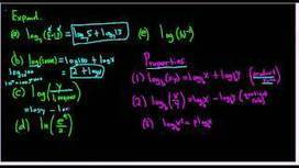 Properties of Logarithms - YouTube   College Algebra   Scoop.it
