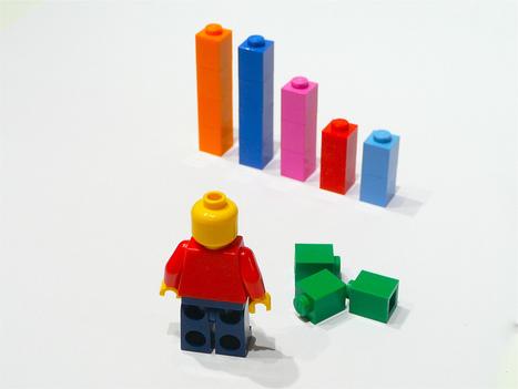 Overthinking Slideshare   PowerPoint Design   Scoop.it