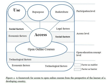 Supporting Access to Open Online Courses for Learners of Developing Countries | Robótica Educativa! | Scoop.it