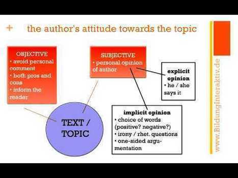 How to Determine the Author's Attitude Towards the Topic | Common Core Resources for Teachers | Scoop.it