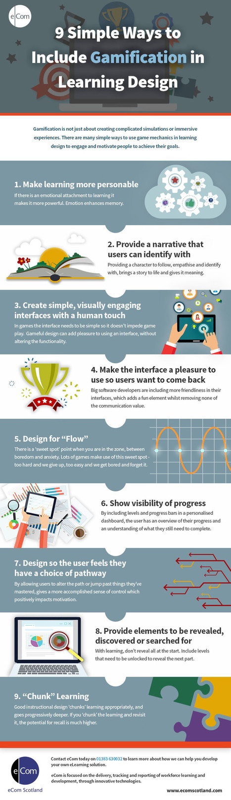 9 Ways to Include Gamification in Learning Design Infographic - e-Learning Infographics | cognitivisme, réflexions pédagogiques | Scoop.it