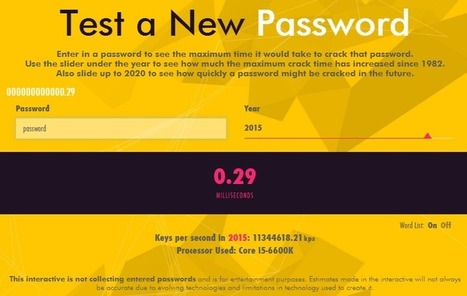 Κάνε το test: Πόσο εύκολο είναι να μαντέψει κάποιος το password σου | eSafety - Ψηφιακή Ασφάλεια | Scoop.it