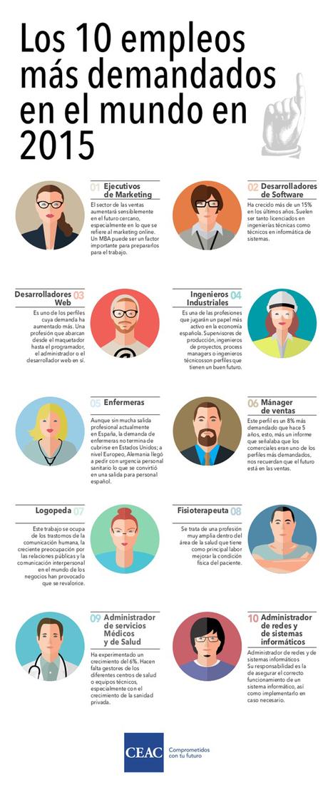 Los 10 empleos más demandados en el mundo | NTICs en Educación | Scoop.it
