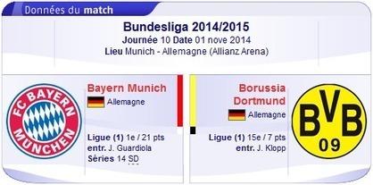 Regarder Bayern Munich vs Borussia Dortmund en direct streaming sur bein sport le 01-11-2014-bein sport | bein sports arabia | Scoop.it