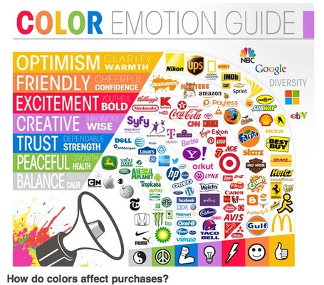 The Role of Color in Marketing [INFOGRAPHIC] | Social Media Today | Design Revolution | Scoop.it