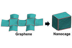 Graphene folds itself into programmable nanocage for hydrogen storage, beating DOE 2020 goal (w/video) | leapmind | Scoop.it