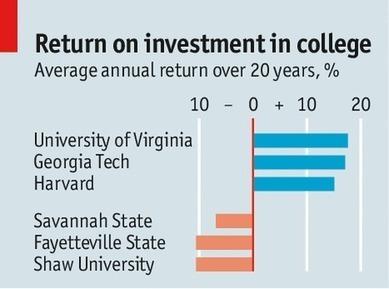 Higher education - The Economist   My world   Scoop.it