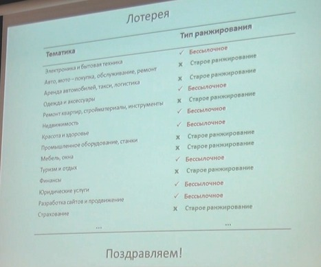 Яндекс отключил влияниессылок | SEO, SMM | Scoop.it