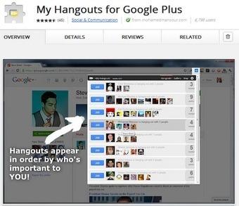 Google+ - Plussan puolella!: Chrome -laajennuksia | Opeskuuppi | Scoop.it