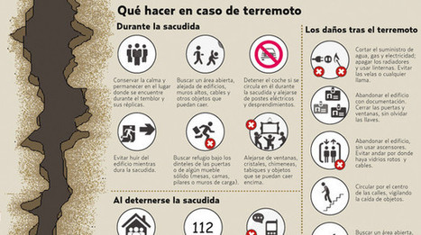 Consejos para actuar en un terremoto   desastres naturales hoy en dia   Scoop.it