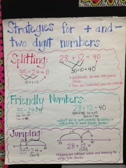 Anchor Charts for Addition and Subtraction Strategies - Math Coach's Corner   Cool School Ideas   Scoop.it
