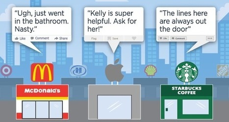 Monitoring: Lokales Kundenfeedback wird zu 86 % nicht wahrgenommen | Sprache & Kommunikation | Scoop.it