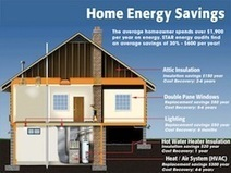 Utilities' Energy Efficiency Ideas Short on Savings | safe and sustainable energy | Scoop.it