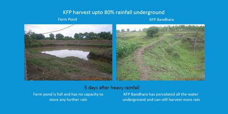 Rainwater Harvesting System - RWH - Varsha-Jal - KFP -   Gr Entwerfen Indien   Scoop.it