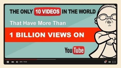 Top 10 Videos in the World That Have More Than 1 Billion Views on YouTube | Social Media Video | Scoop.it
