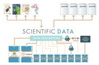 Scientific Data | Nature | Open Knowledge | Scoop.it