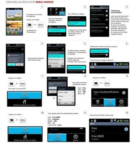 Free Mobile: comment configurer son téléphone Android pour une carte SIM Free? | Onsoftware | Actus vues par TousPourUn | Scoop.it