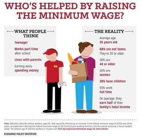 Twitter / willdigravio: The minimum wage... ... | Gov & Law-Alyssa S | Scoop.it