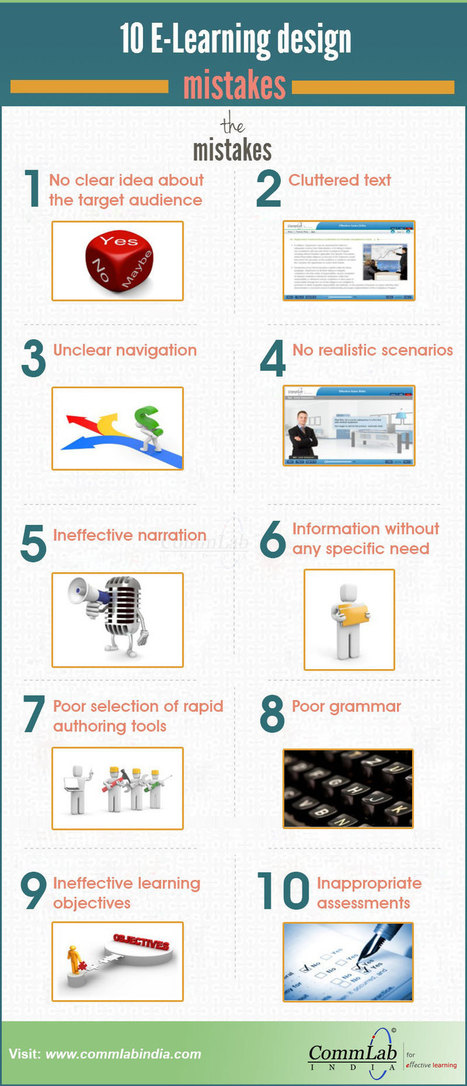 [Infografía] Top 10 eLearning Design mistakes | eLearning | Scoop.it
