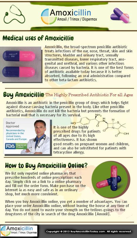 Buy Amoxicillin | Buy Amoxicillin | Scoop.it