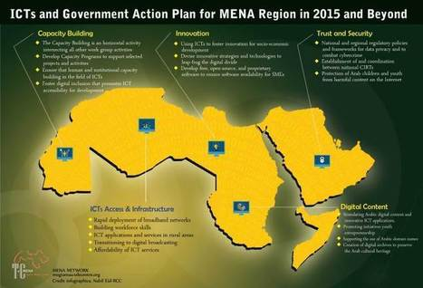 ICTs and Government Action Plan for MENA Region in 2015 and Beyond | Community.telecentre.org | Internet Development | Scoop.it