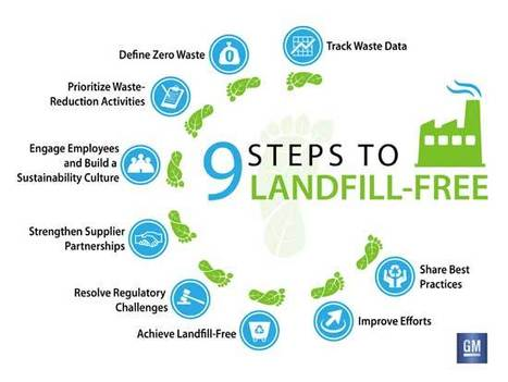 10 things General Motors learned about going landfill-free | Sustainable Planet | Scoop.it