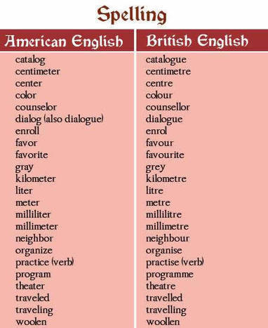 British English and American English words and spelling tips | iEduc | Scoop.it