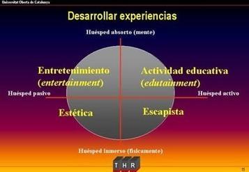Eulogio Bordas - Hacia el turismo de la sociedad de ensueño... | Turismo, Redes y Conocimiento | Scoop.it