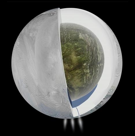 """Vie extraterrestre : """"Nous trouverons une vie dans l'espace d'ici la fin du siècle""""   Beyond the cave wall   Scoop.it"""