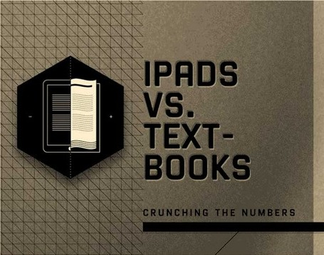 iPads vs. textbooks [infographic] | UDL & ICT in education | Scoop.it