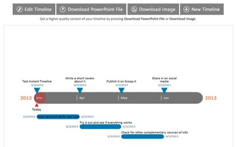 The Free Online Timeline Maker Is Here: Instant Timeline | Scriveners' Trappings | Scoop.it