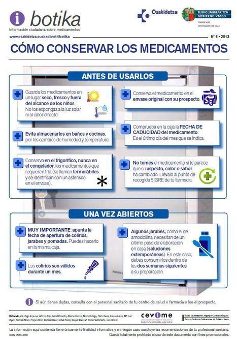 Cómo conservar adecuadamente los medicamentos | paciente | Scoop.it