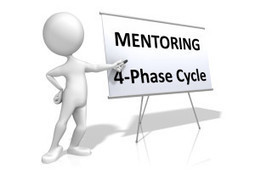 Mentoring Requires More Than Good Intention | Mentoring for Leadership Development | Scoop.it