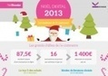 [Infographie] Les tendances du e-commerce à l'approche de Noël | Inbound marketing | Scoop.it