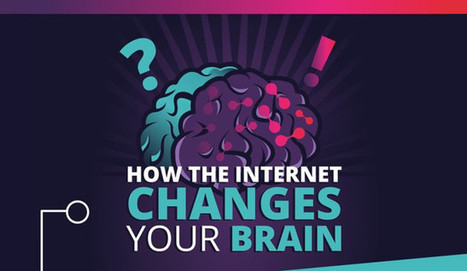 How is the Internet Changing Your Brain? | Education Leadership and Management | Scoop.it