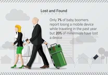Millennials Could Learn From Baby Boomers When It Comes To Security | Digital Natives | Scoop.it