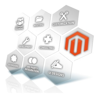 Magento Development Services – Best And Affordable WebsiteDevelopment | Magento Joomla Integration – The Best Combination For On-line Shopping Website | Scoop.it