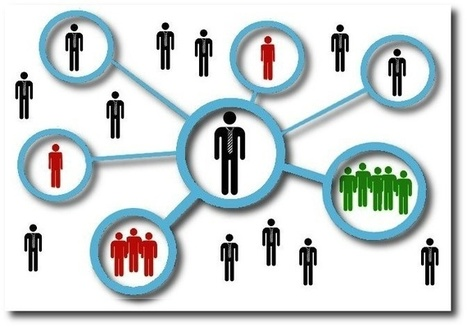 4 redes sociales para empresas y autónomos | E-Nuvole Social Media y Gestión Documental | Redes sociales | Scoop.it
