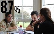 La reconnaissance au travail, clé de la performance - Economie Matin | Management des hommes dans l'entreprise | Scoop.it